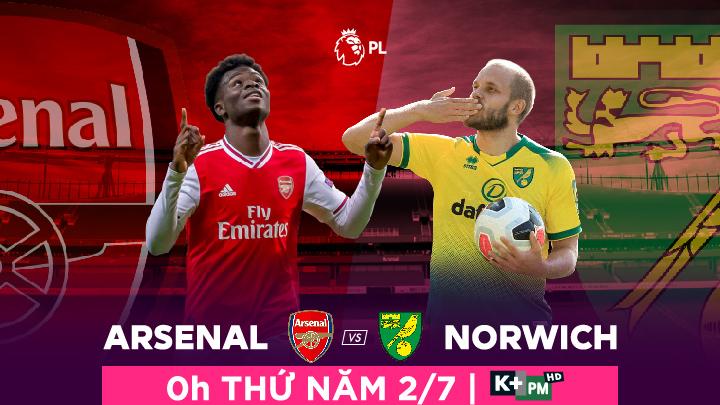 Arsenal - Norwich City