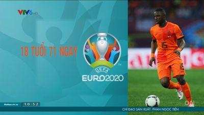 Con Số UEFA EURO 2020 Ngày 12/06