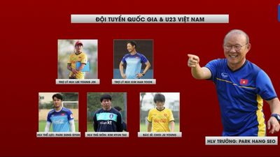 HLV Park Hang Seo có thêm 5 trợ lý người Hàn Quốc