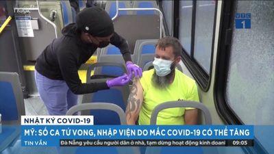 Số Ca Tử Vong, Nhập Viện Do Mắc Covid-19 Có Thể Tăng Tại Mỹ